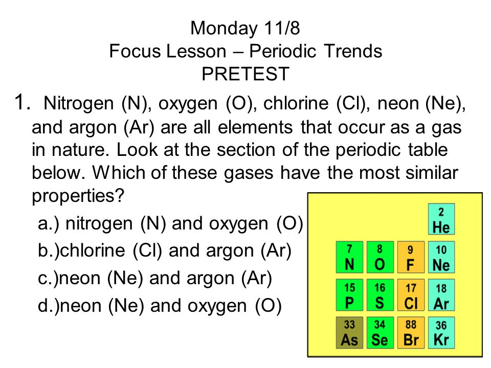 Monday 11/8 Focus Lesson – Periodic Trends PRETEST