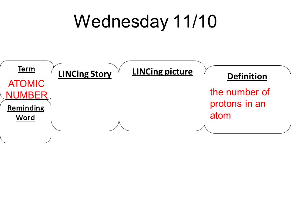 Wednesday 11/10 LINCing picture LINCing Story Definition ATOMIC NUMBER