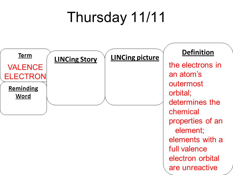Thursday 11/11 Definition LINCing picture