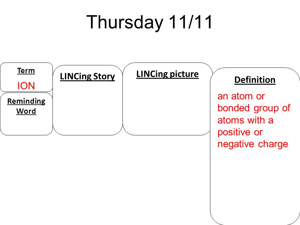 Thursday 11/11 LINCing picture LINCing Story ION Definition