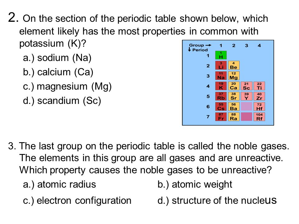 2. On the section of the periodic table shown below, which element likely has the most properties in common with potassium (K)