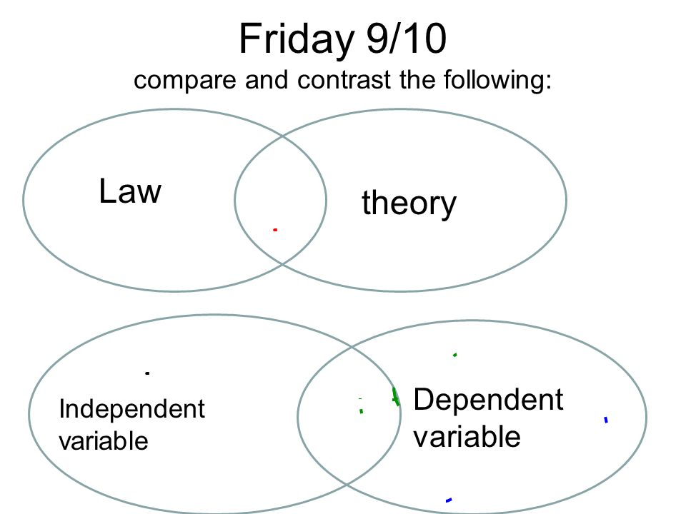 Friday 9/10 compare and contrast the following: