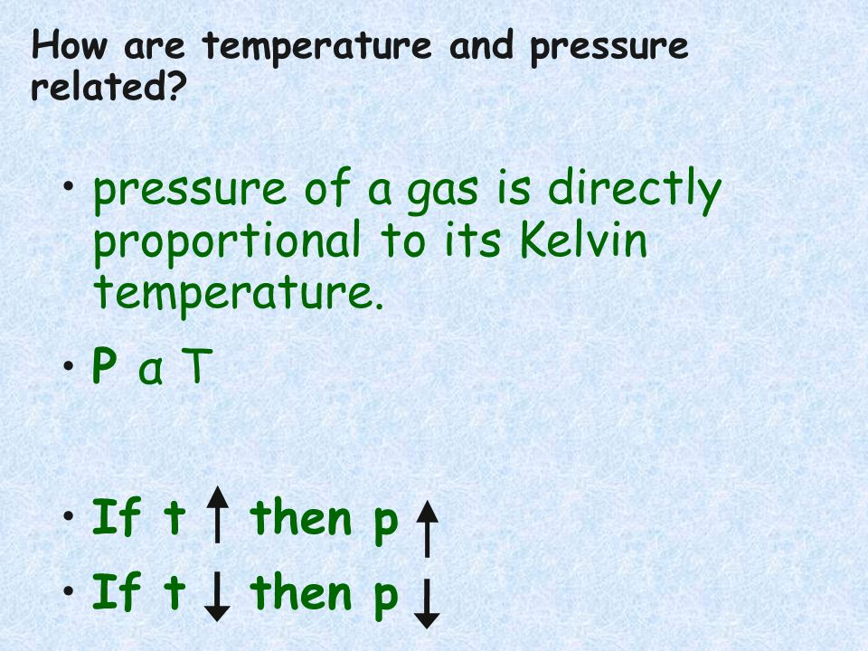 pressure of a gas is directly proportional to its Kelvin temperature.