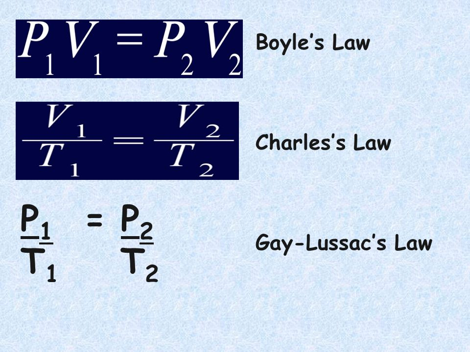 Boyle's Law Charles's Law Gay-Lussac's Law P1 = P2 T1 T2