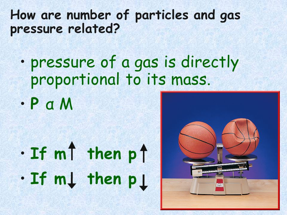 pressure of a gas is directly proportional to its mass. P α M