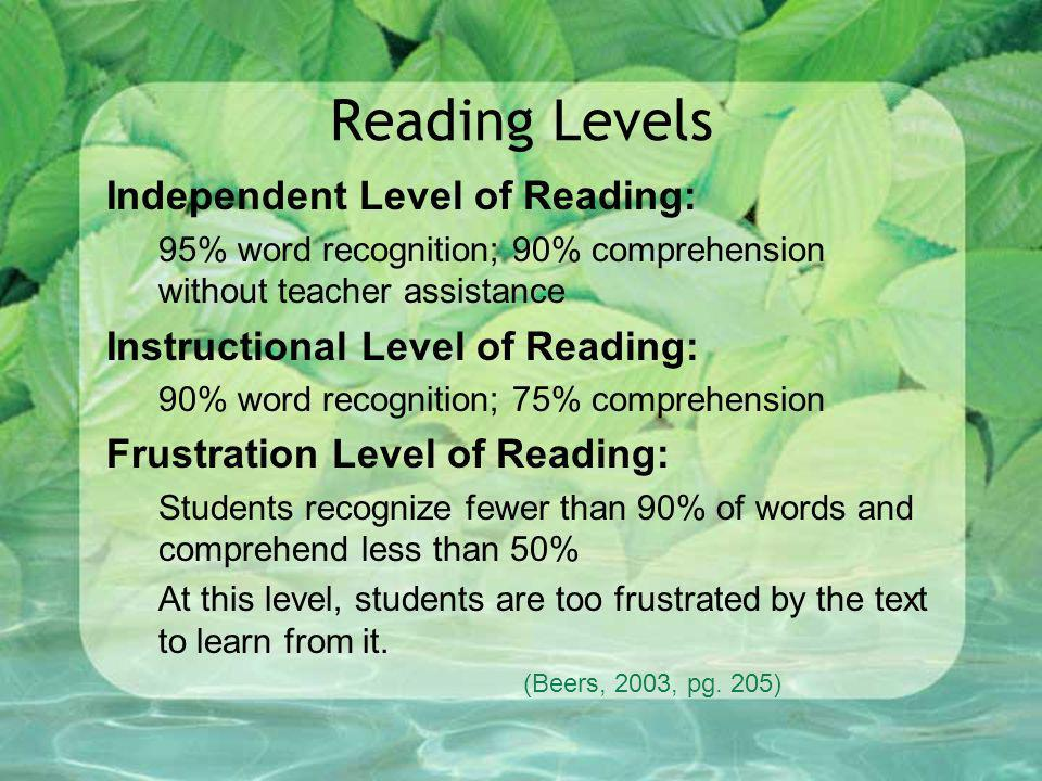 Reading Levels Independent Level of Reading: