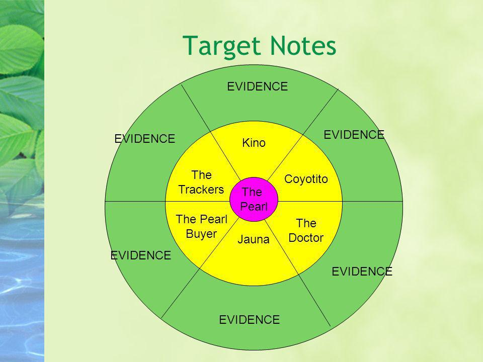 Target Notes EVIDENCE EVIDENCE EVIDENCE Kino The Trackers Coyotito The