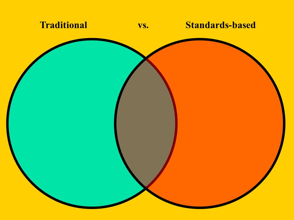 Traditional vs. Standards-based