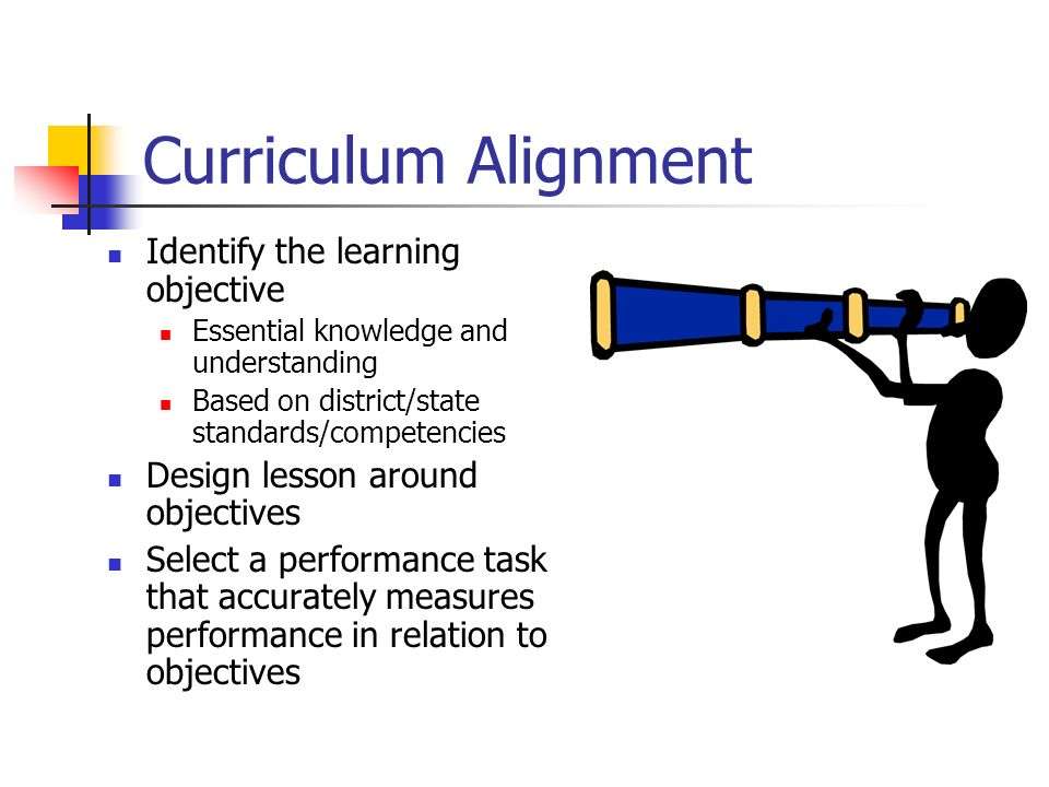 Curriculum Alignment Identify the learning objective