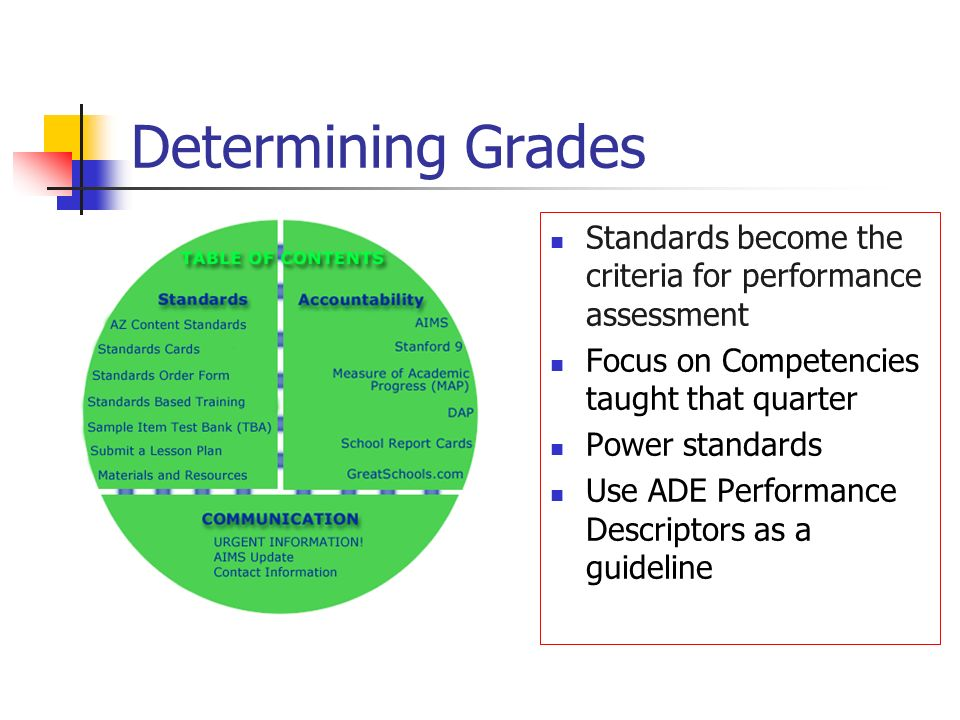 Determining Grades Standards become the criteria for performance assessment. Focus on Competencies taught that quarter.