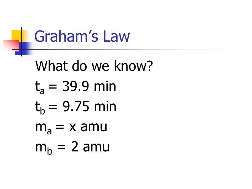 Graham's Law What do we know ta = 39.9 min tb = 9.75 min ma = x amu