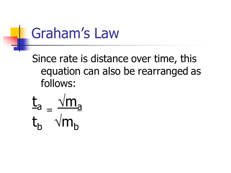 Graham's Law ta = ma tb mb