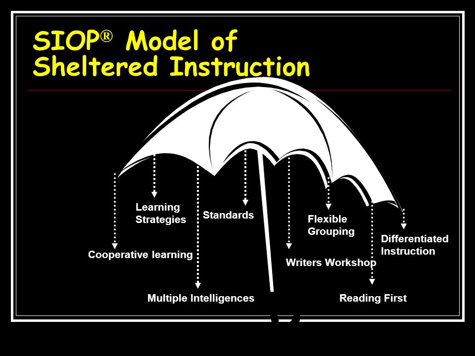 SIOP® Model of Sheltered Instruction