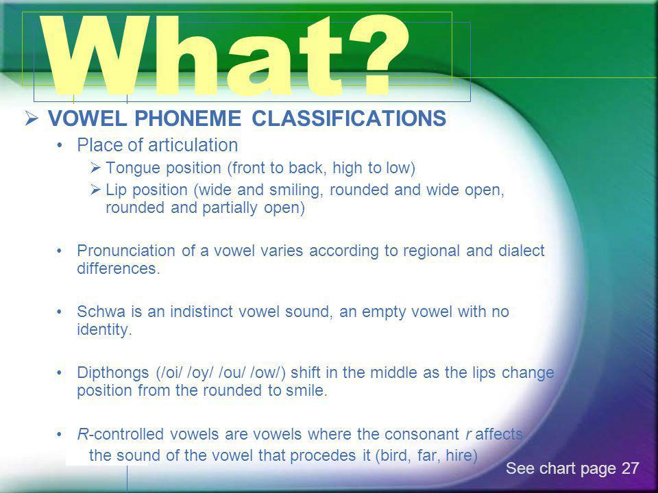 What VOWEL PHONEME CLASSIFICATIONS Place of articulation
