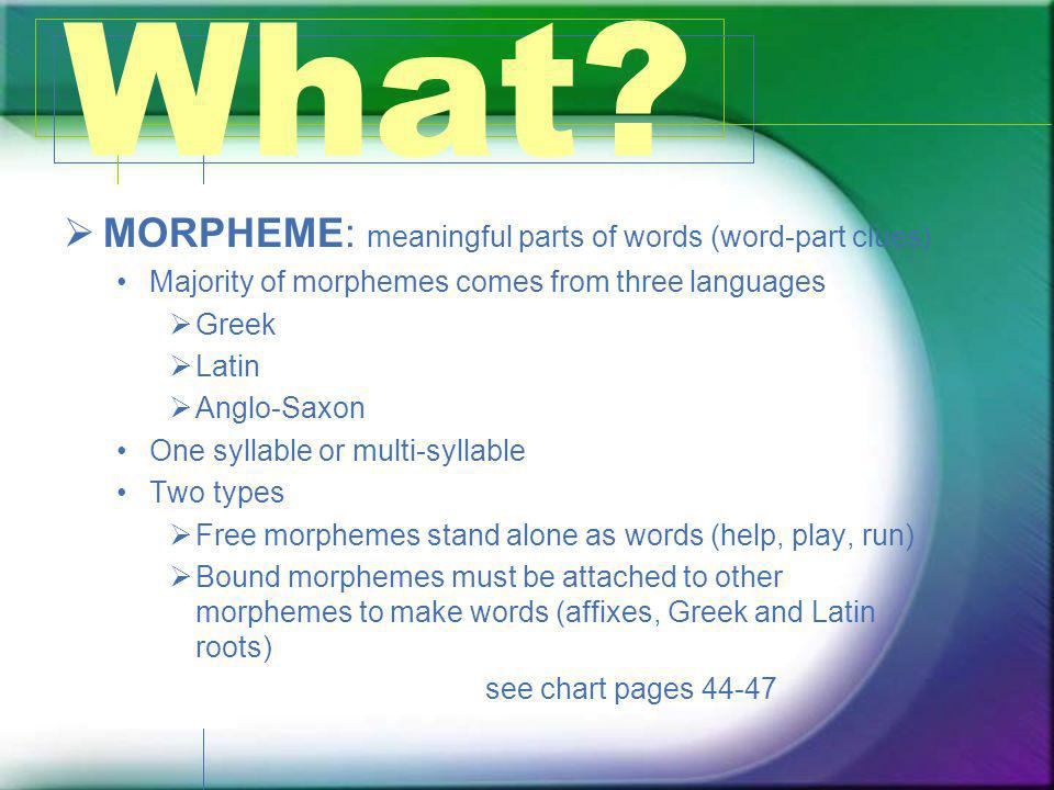 What MORPHEME: meaningful parts of words (word-part clues)