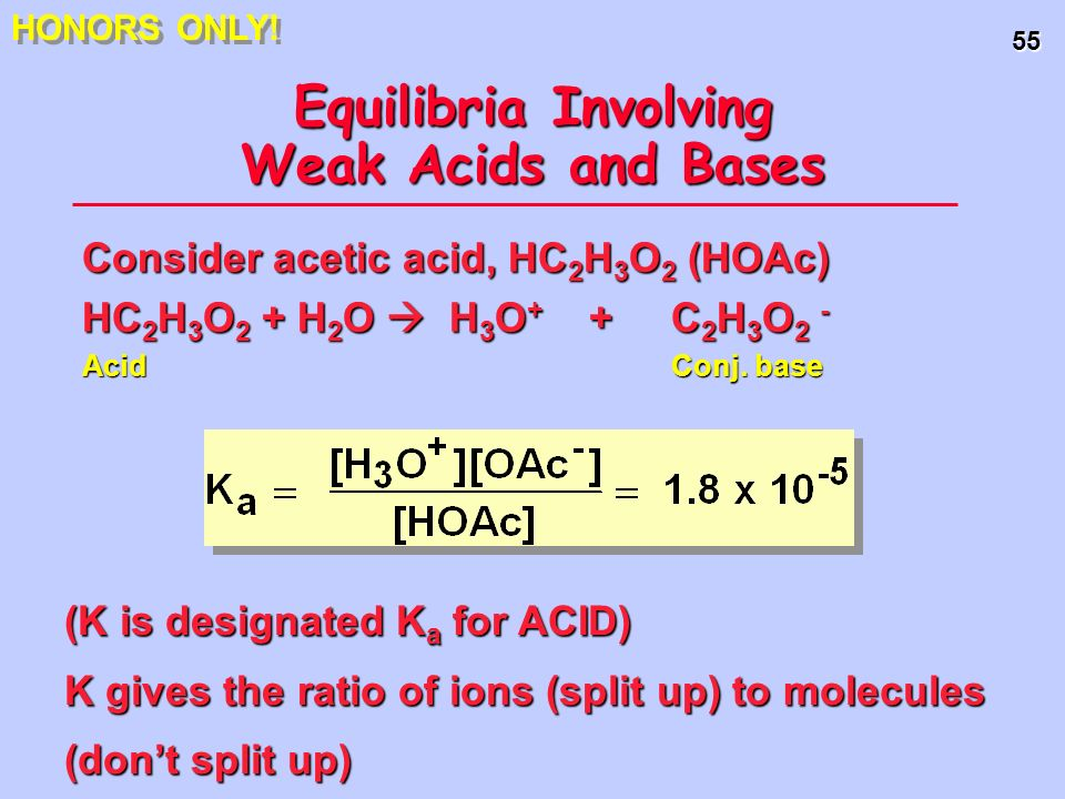 Equilibria Involving Weak Acids and Bases