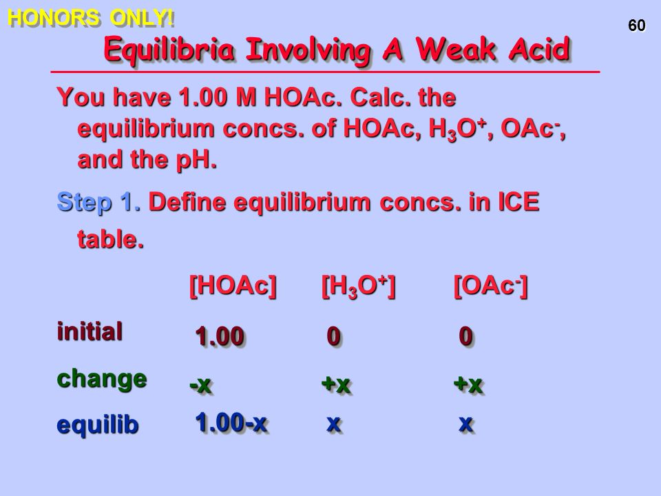 Equilibria Involving A Weak Acid