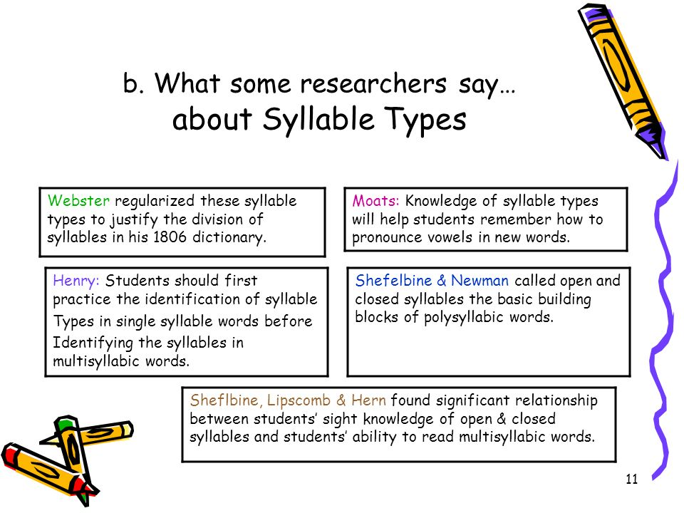 b. What some researchers say… about Syllable Types