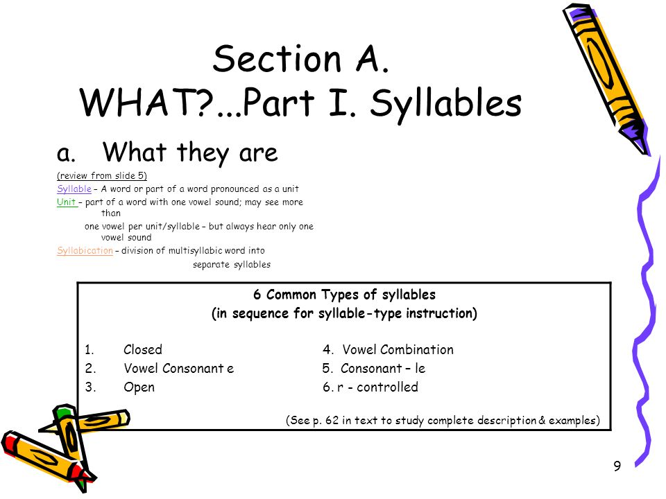 Section A. WHAT ...Part I. Syllables