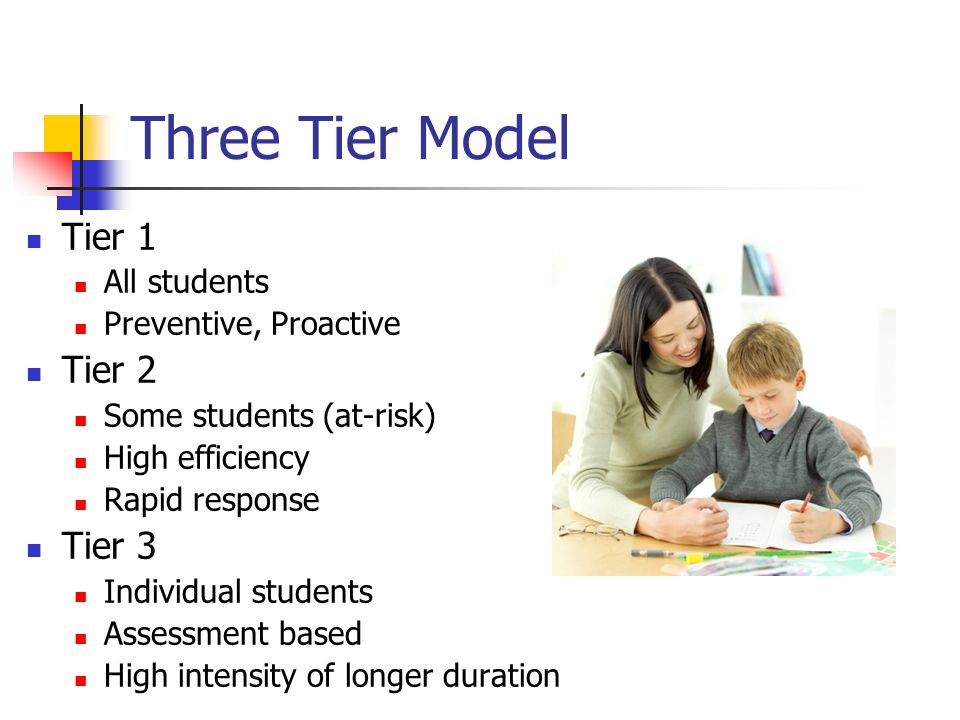 Three Tier Model Tier 1 Tier 2 Tier 3 All students