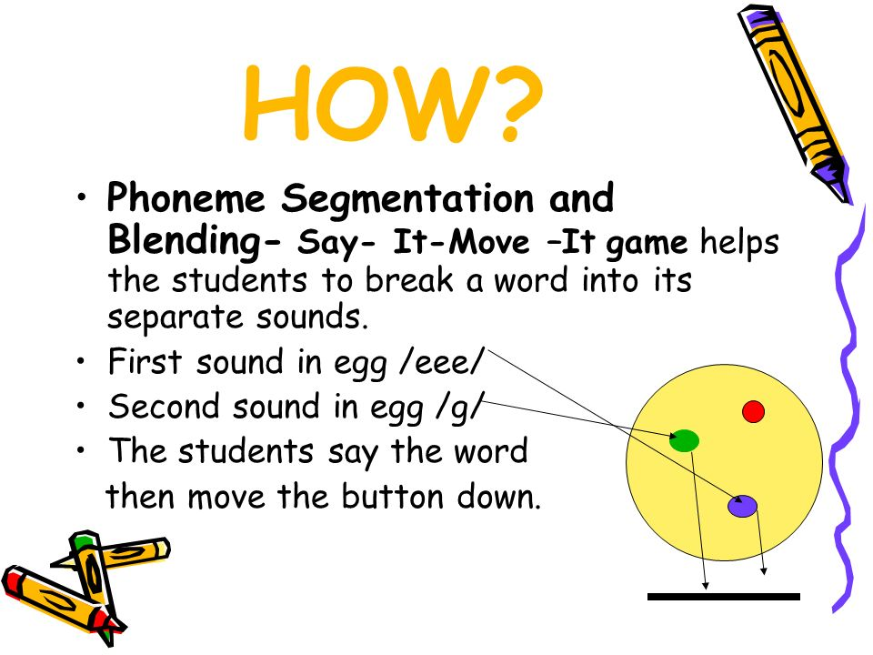 HOW Phoneme Segmentation and Blending- Say- It-Move –It game helps the students to break a word into its separate sounds.