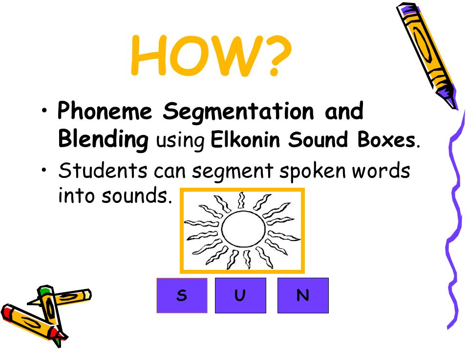 HOW Phoneme Segmentation and Blending using Elkonin Sound Boxes.