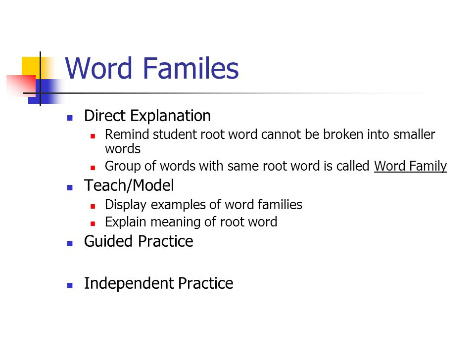 Word Familes Direct Explanation Teach/Model Guided Practice