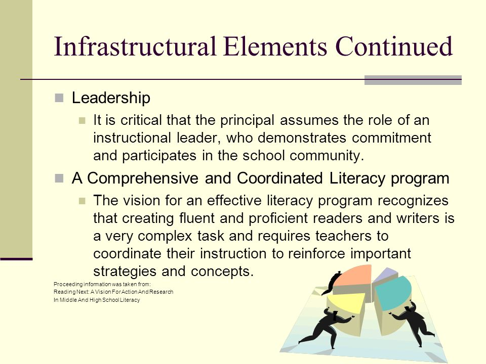 Infrastructural Elements Continued