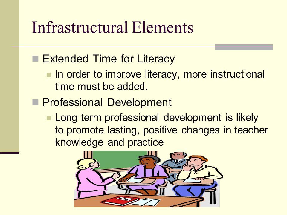 Infrastructural Elements