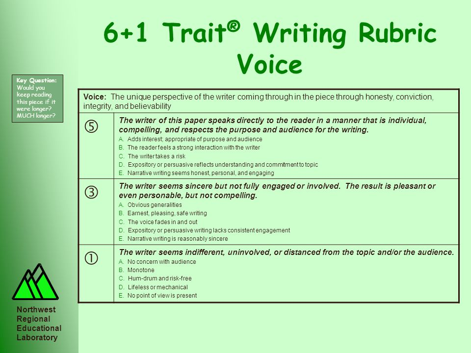 6+1 Trait® Writing Rubric Voice