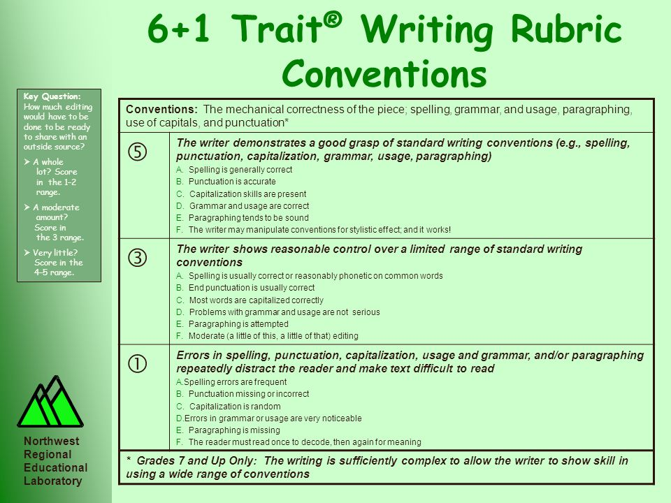 6+1 Trait® Writing Rubric Conventions