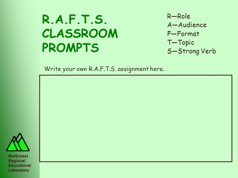 R.A.F.T.S. CLASSROOM PROMPTS