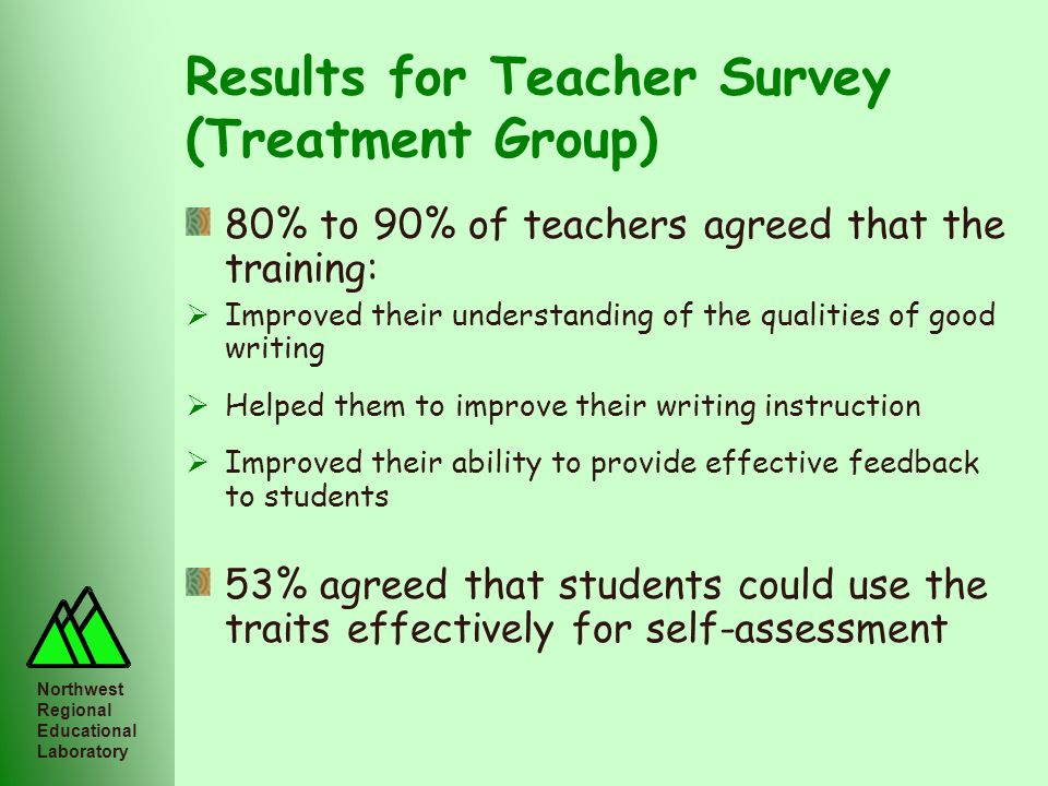 Results for Teacher Survey (Treatment Group)