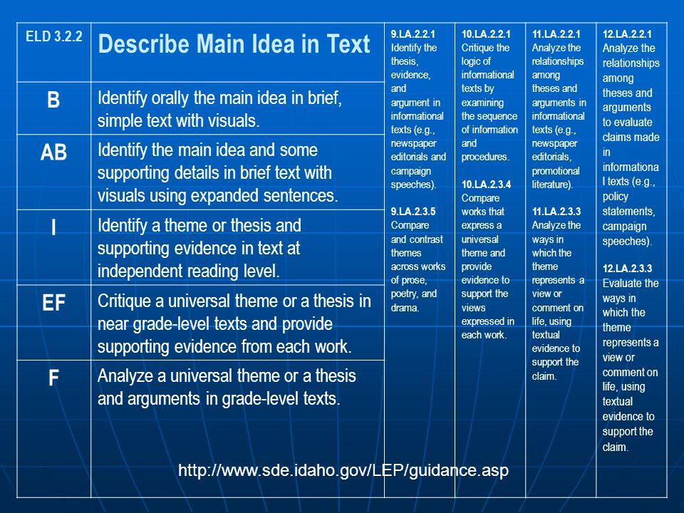Describe Main Idea in Text