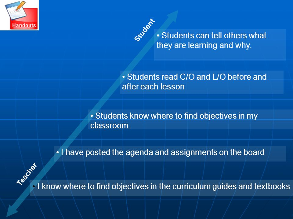Students can tell others what they are learning and why.