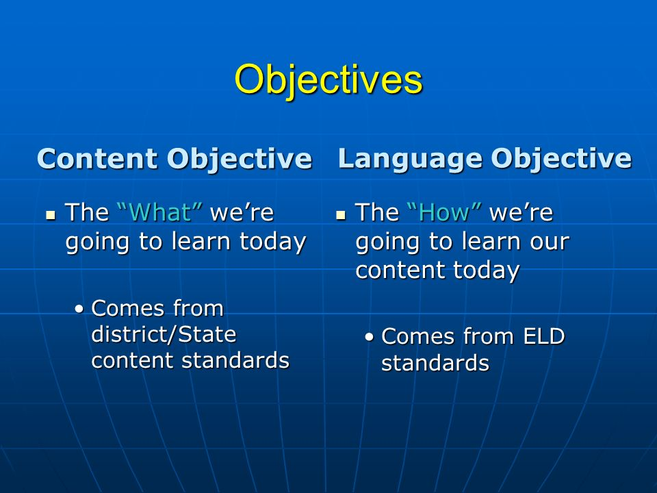 Objectives Content Objective Language Objective