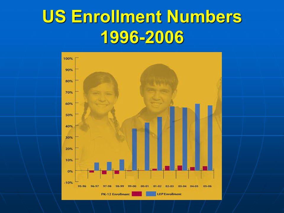 US Enrollment Numbers 1996-2006