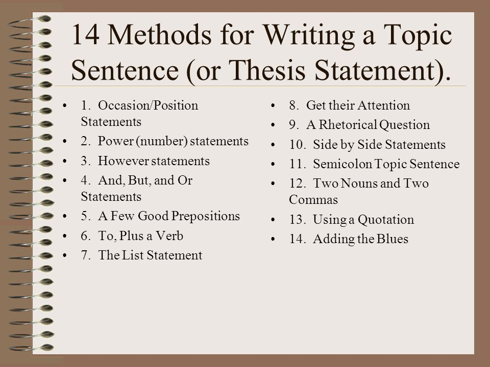 writing the thesis title