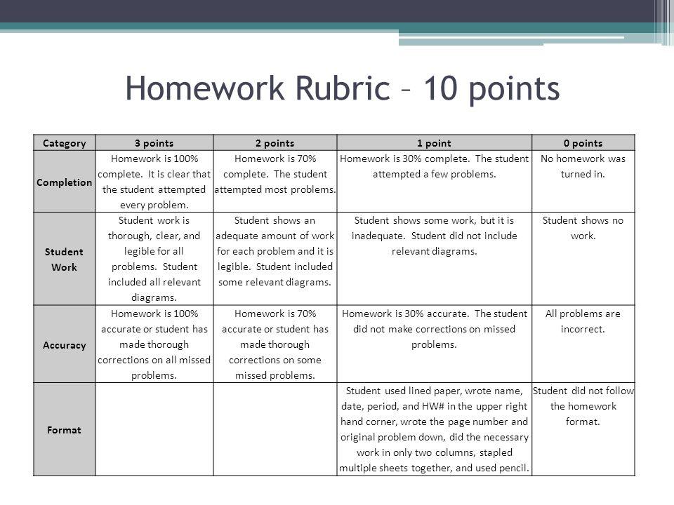Homework Rubric – 10 points