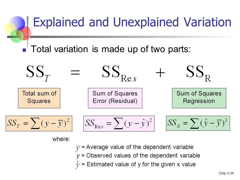 how to work out the value of y