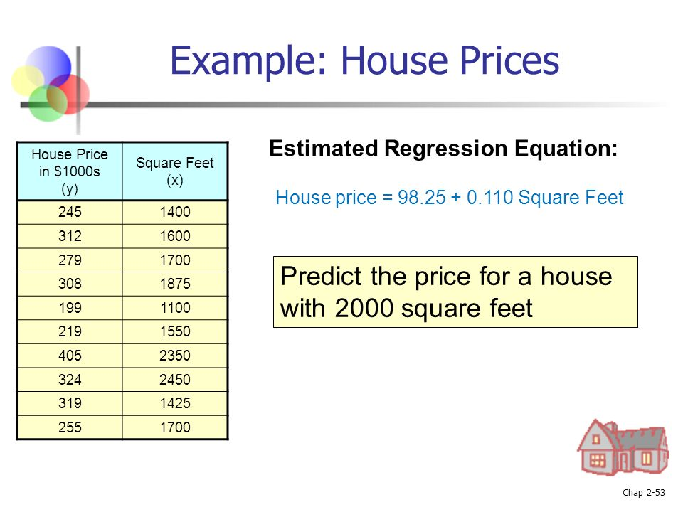 Introduction to linear regression ppt video online download for Cost to build a 2000 square foot house