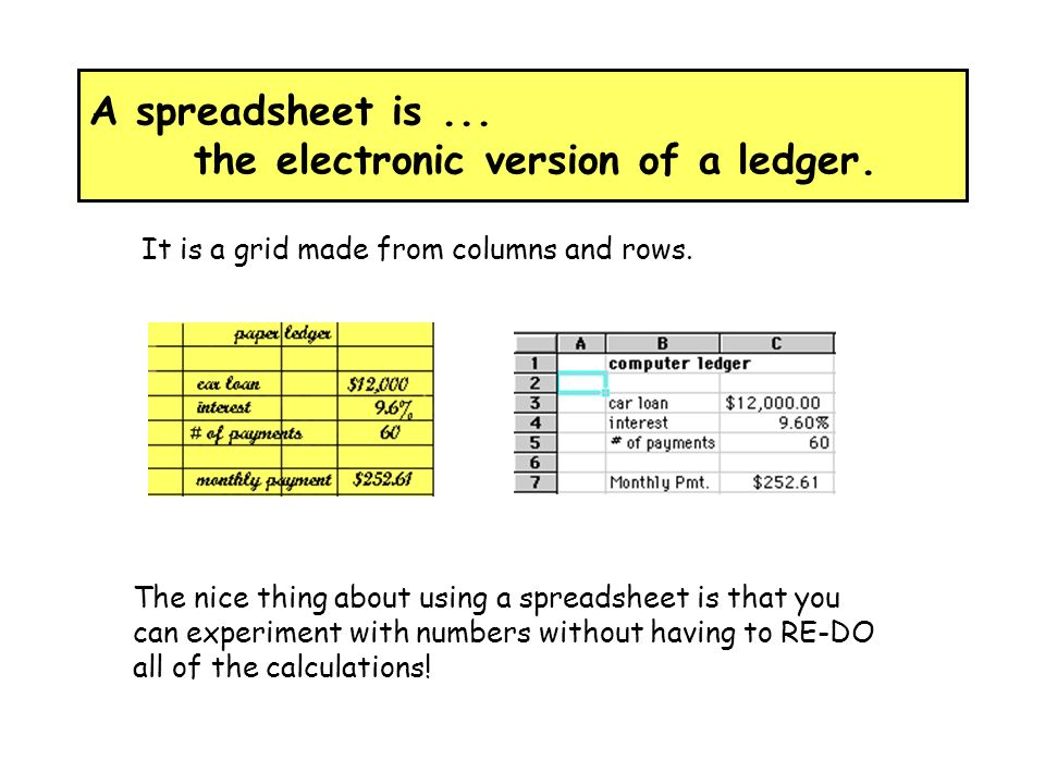 A spreadsheet is ... the electronic version of a ledger.