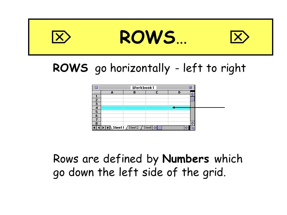 ROWS go horizontally - left to right