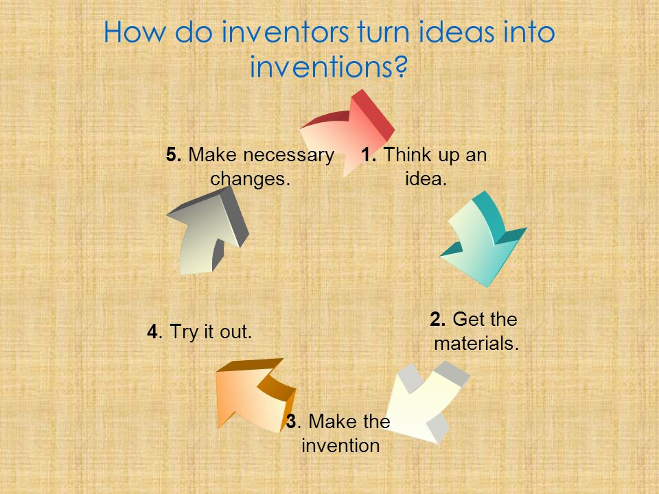 How do inventors turn ideas into inventions