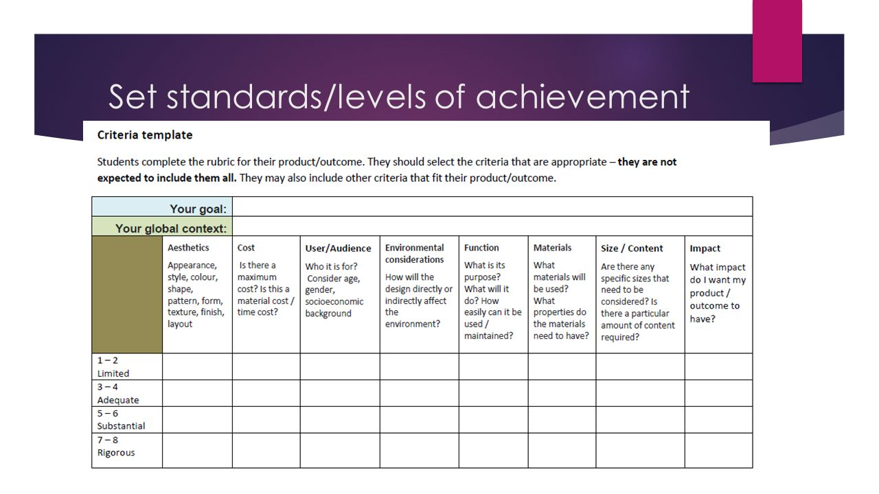 achievement standard 91329 study exemplar Regularly reviewing units and curriculum against design standards enhances curricu- the understanding by design framework is guided by the a unit of study.