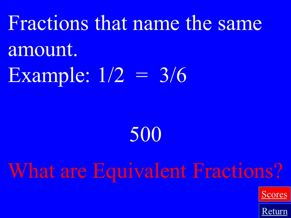 What are Equivalent Fractions