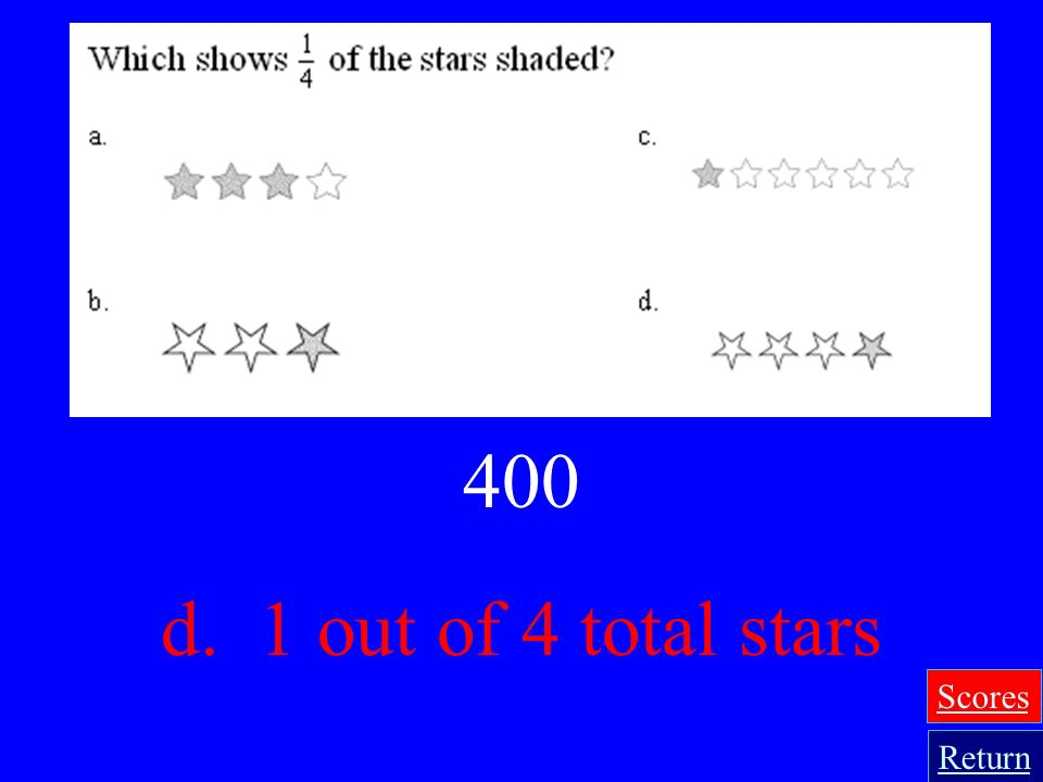 400 d. 1 out of 4 total stars Scores Return