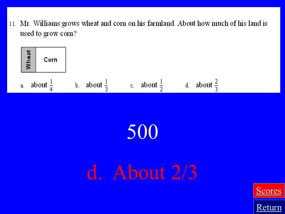 500 d. About 2/3 Scores Return