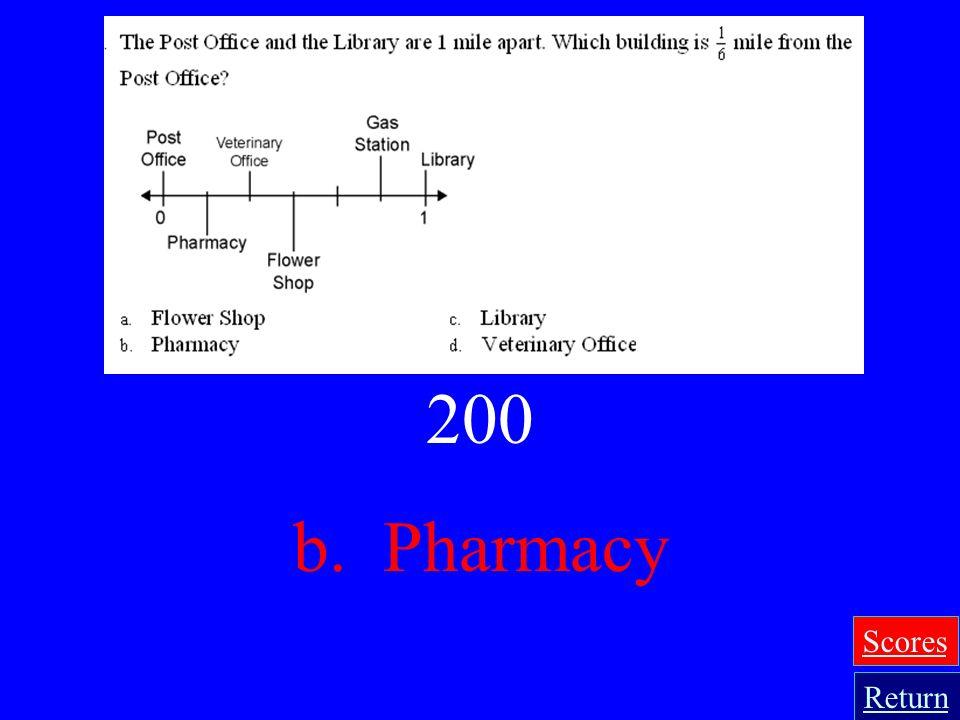 200 b. Pharmacy Scores Return