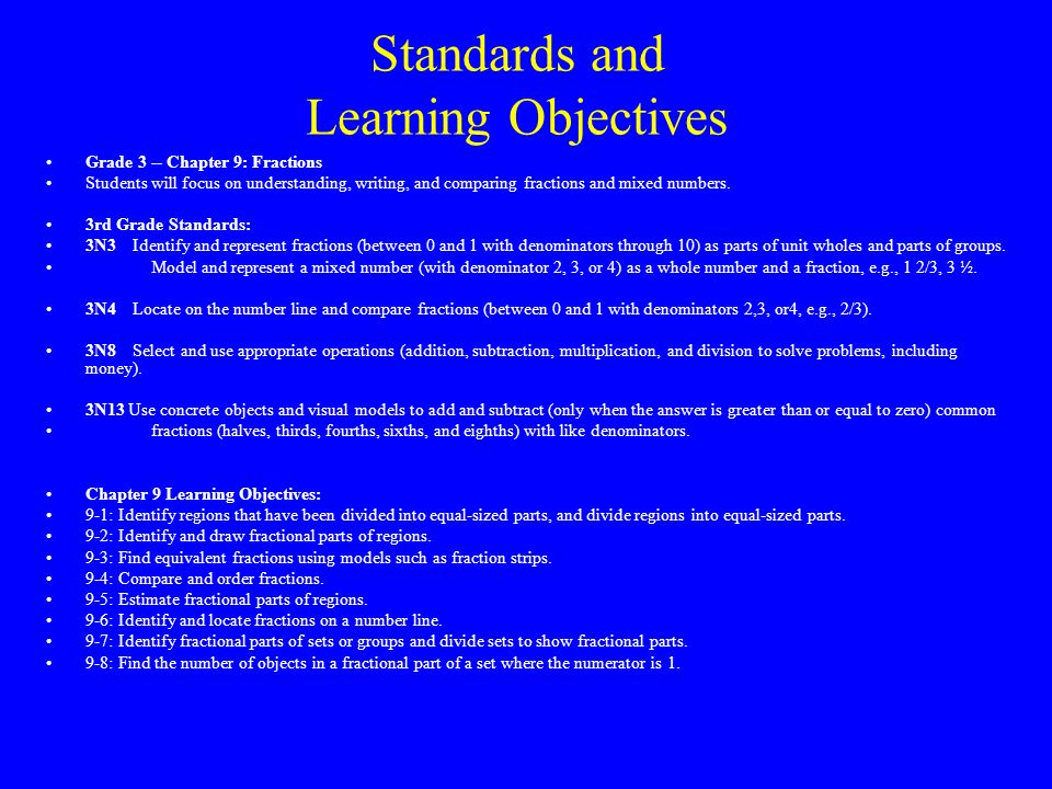 Standards and Learning Objectives